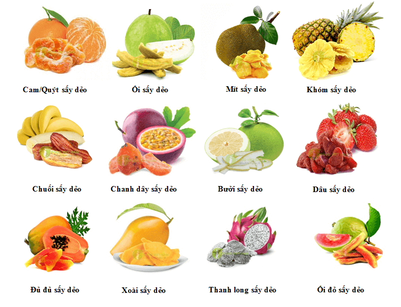 Mua hoa quả sấy khô ở đâu